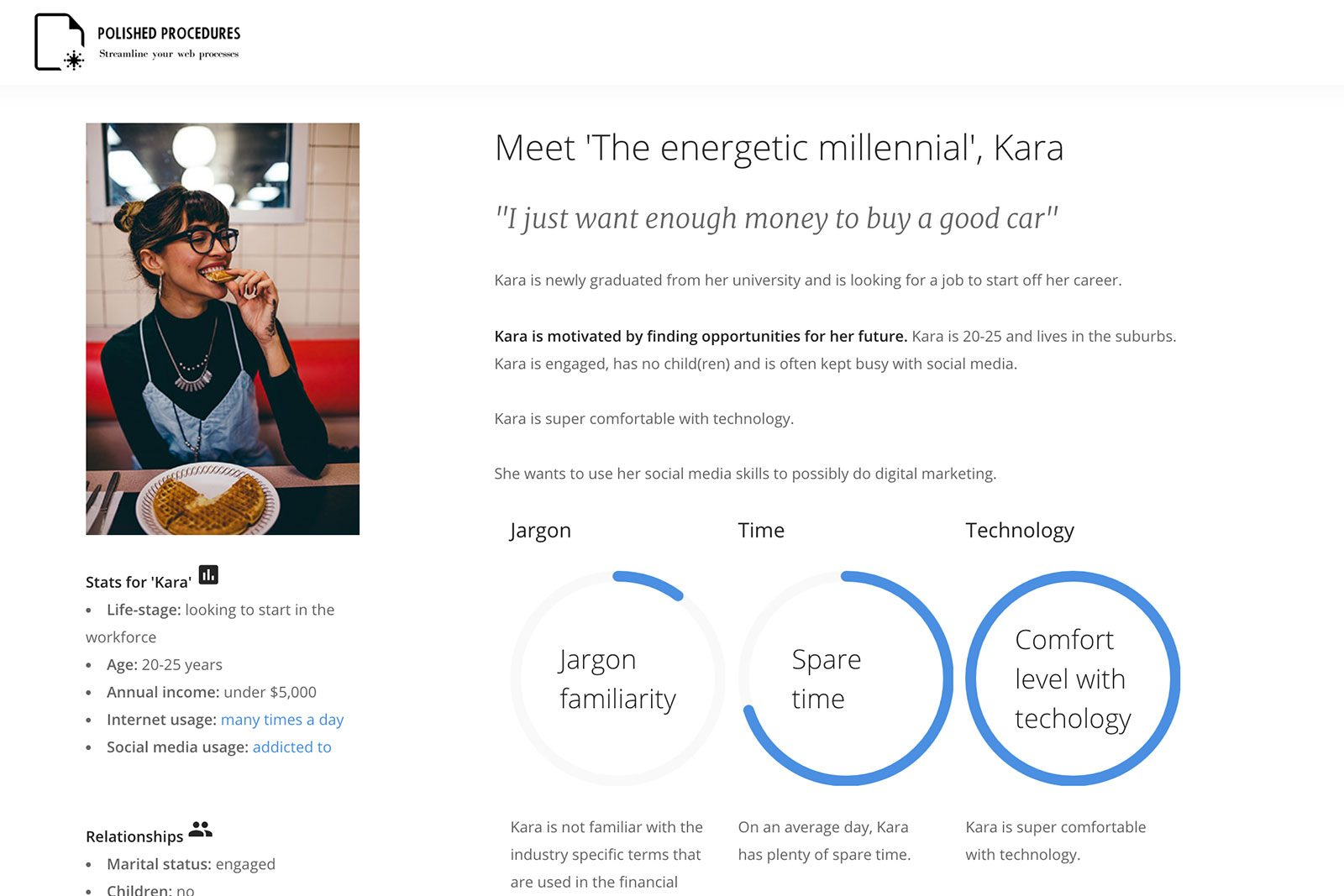 'The energetic millennial' persona